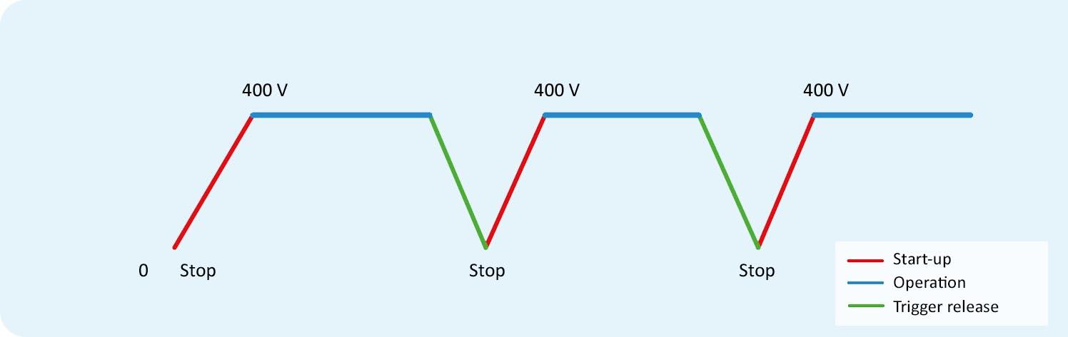 Schema Stop total.jpg