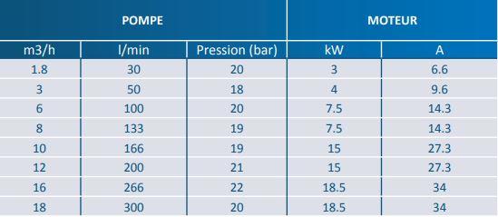 tableau moyenne pression.JPG
